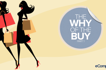 Part 1: The Factors Influencing a Consumer's Buying Behavior
