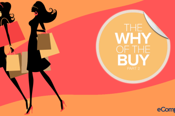 Part 2: The Factors Influencing a Consumer's Buying Behavior