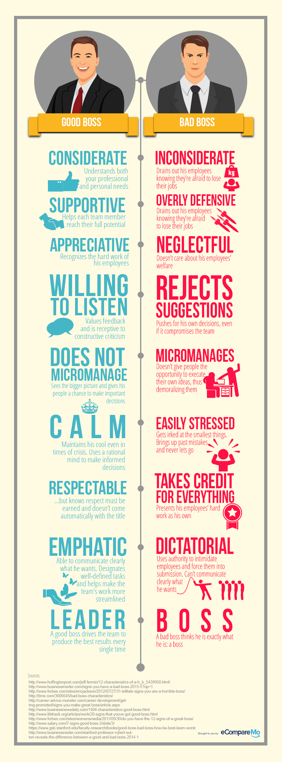 INFOGRAPHIC: Good Boss Vs. Bad Boss