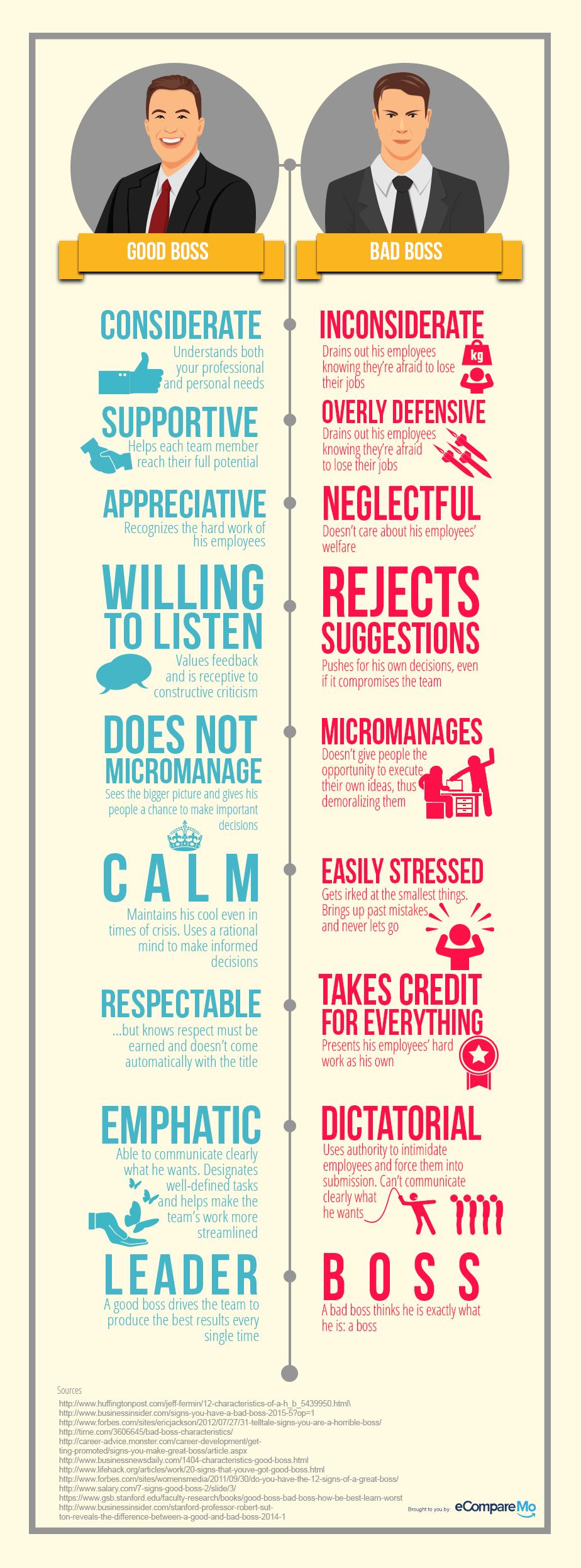 Infographic---Good-Boss-Bad-boss