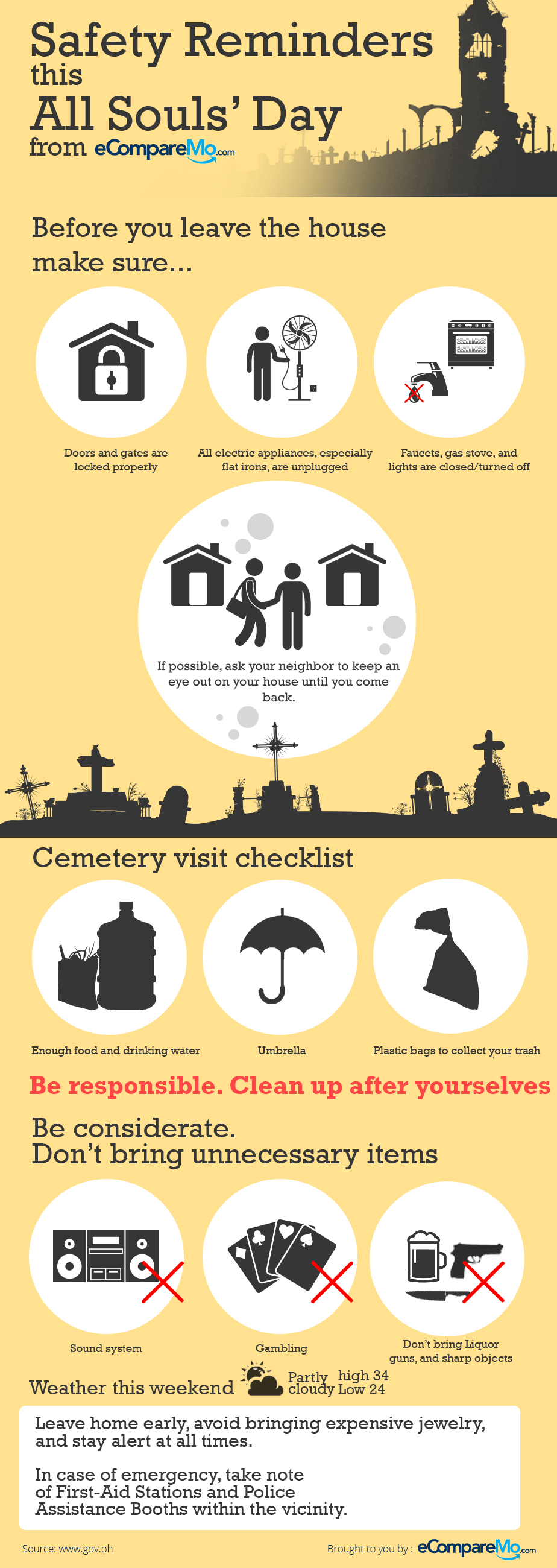 INFOGRAPHIC: All Souls' Day Safety Tips