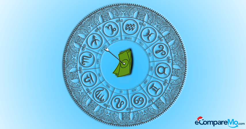 Banner--Your-Financial-Horoscope1