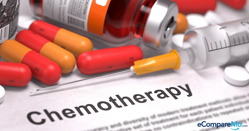 Cost of Cancer Treatment Philippines