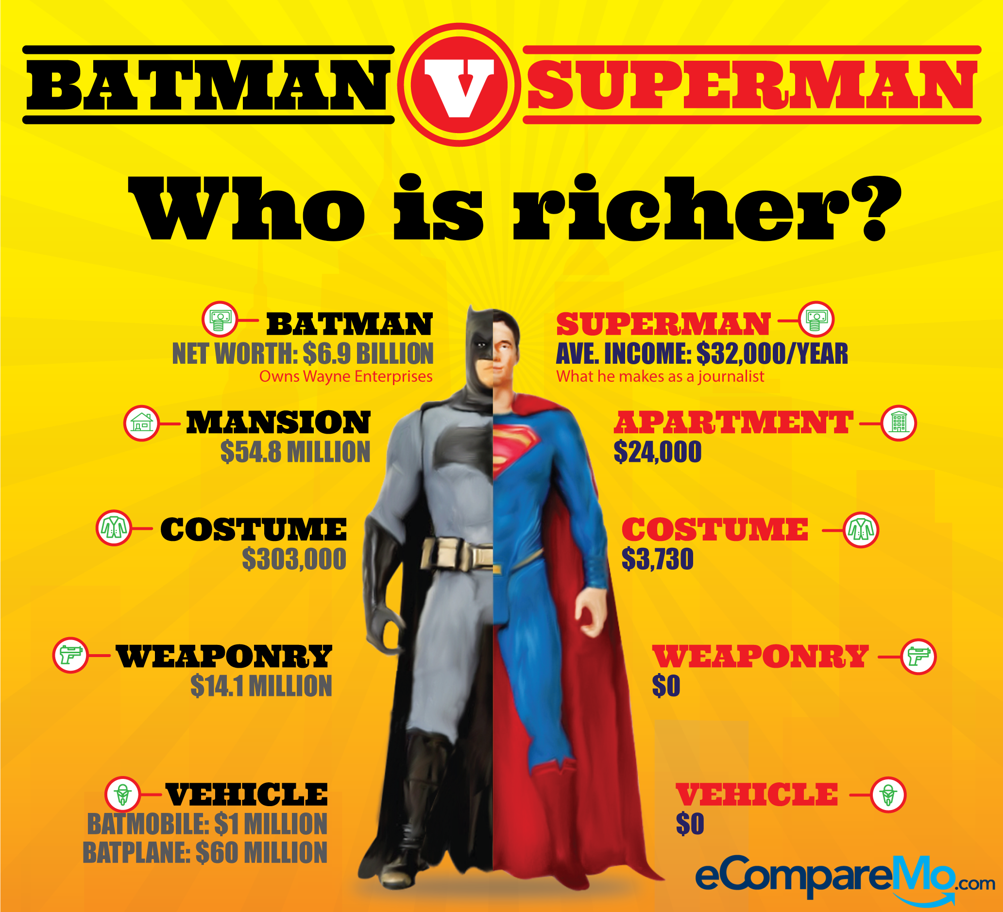 INFOGRAPHIC-Batman-Vs.-Superman-