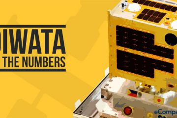 INFOGRAPHIC: Diwata By The Numbers