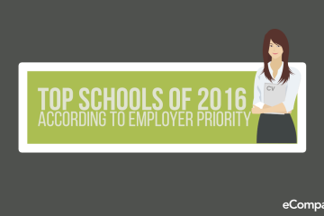 The Top Schools In The Philippines According To Employer Priority