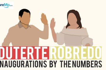 Duterte, Robredo Inaugurations By The Numbers