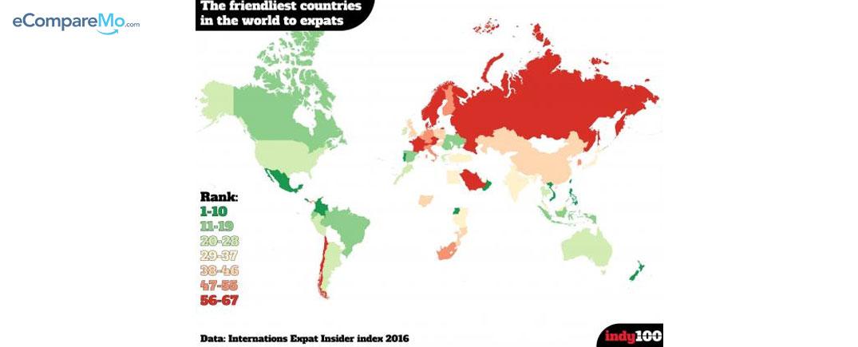 World's Friendliest Countries