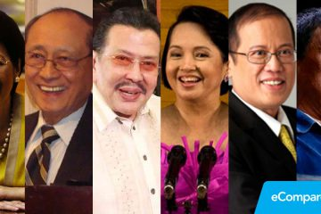 How Duterte's 'First 100 Days' Net Satisfaction Rating Compares To His Predecessors