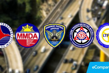 Is Scrapping Window Hours On Edsa And C5 All Throughout The Holidays A Good Idea?