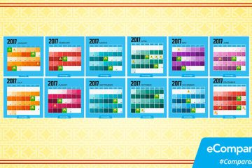 We've Made A Budget Planner For The Lunar Year That Will Help You Manage Your Finances