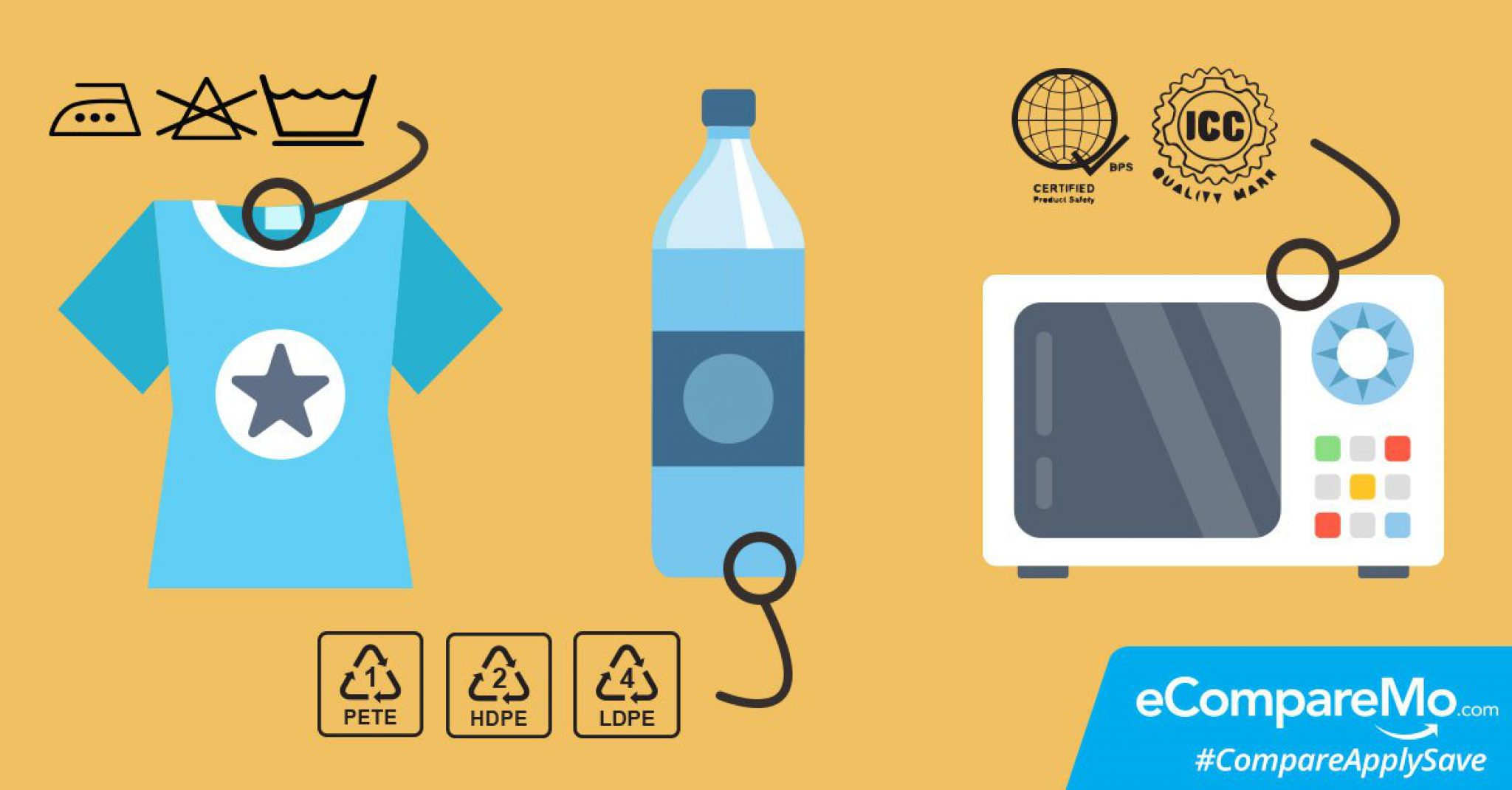 How many of these symbols on household items do you really how many of these symbols on household items do you really understand ecomparemo biocorpaavc