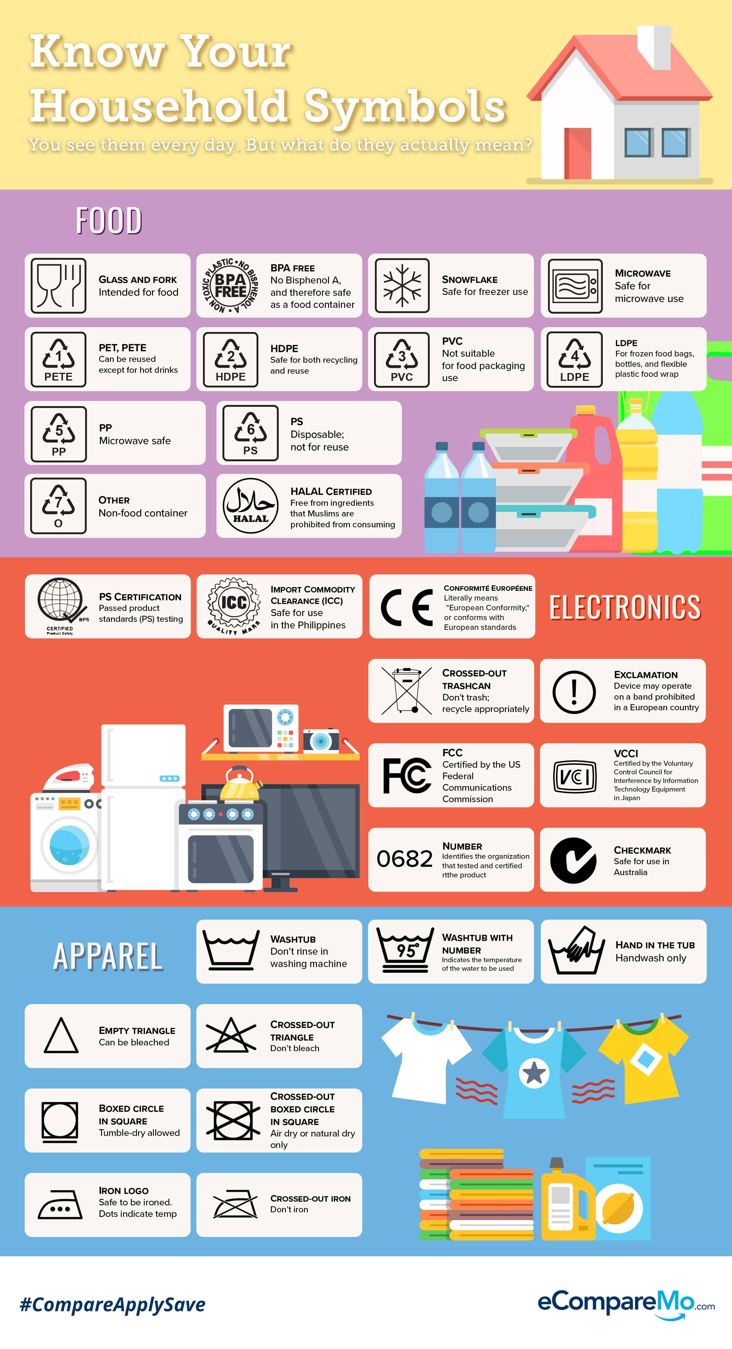 Infographic-HouseholdSymbols-CORRECTED