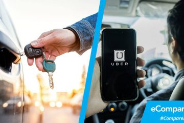 Driving Your Own Car Vs. Uber: What Is The Cheaper Option?