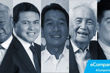 Filipino Billionaires And Their First Jobs