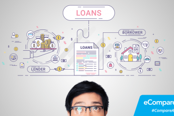 Business Loan Application: A Handy Guide To Financing Your Venture