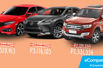 Auto Excise Tax: Here's An Updated List Of Cars And Their 2018, 2019 Prices