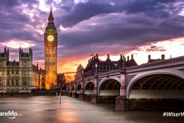 UK Visa: Complete Guide To A Successful Application For Philippine Passport Holders