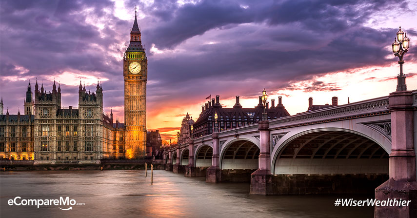 UK Visa: Complete Guide To A Successful Application For