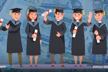 Fresh Grads, These Are The Highest-Paying Jobs In The Philippines Right Now
