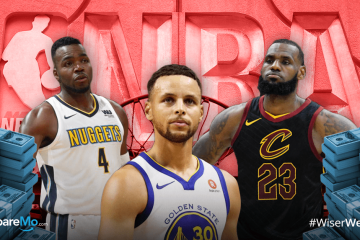 Curry, James, Millsap Lead 2018 List Of Highest-Paid NBA Players