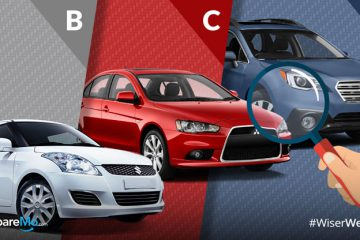 Vehicle Classifications Guide: Which Segment Does Your Car Really Fall Under?
