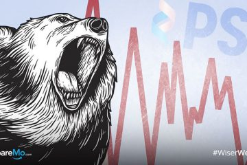 The 'Bear' Market: Should Falling Stock Market Prices Cause You To Panic?