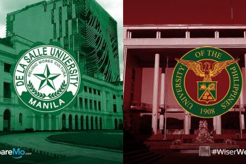 DLSU Joins UP In 2019 World University Rankings