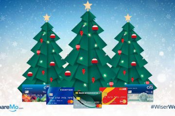 5 Best Credit Cards For Christmas Shopping