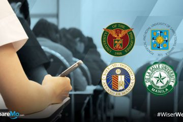 4 Top Philippine Universities Make It To The 2019 QS World University Rankings