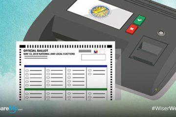 PHVote: Your Most Pressing Election 2019-Related Questions, Answered