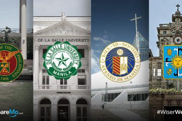 Tuition Fee Guide: 2019 Cost Of College Education In The Philippines
