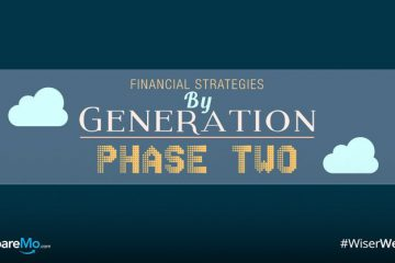 Financial Strategies By Generation: The Young Professionals