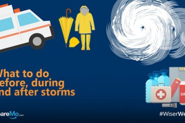 INFOGRAPHIC: What To Do Before, During, And After A Storm