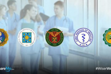 Top 20 Medical Schools In The Philippines