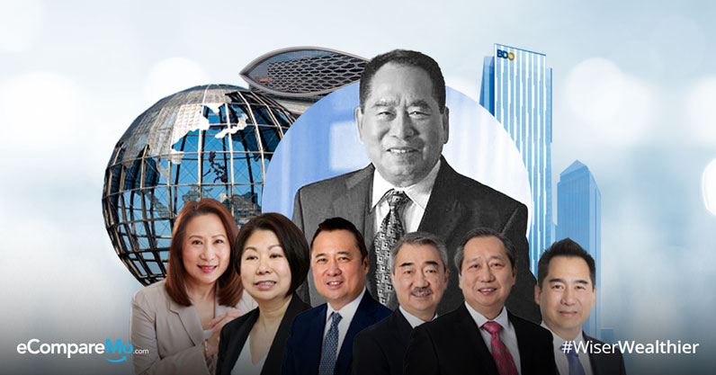Forbes Philippines 2019 Rich List