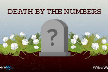 INFOGRAPHIC: How Much A Funeral Costs In The Philippines