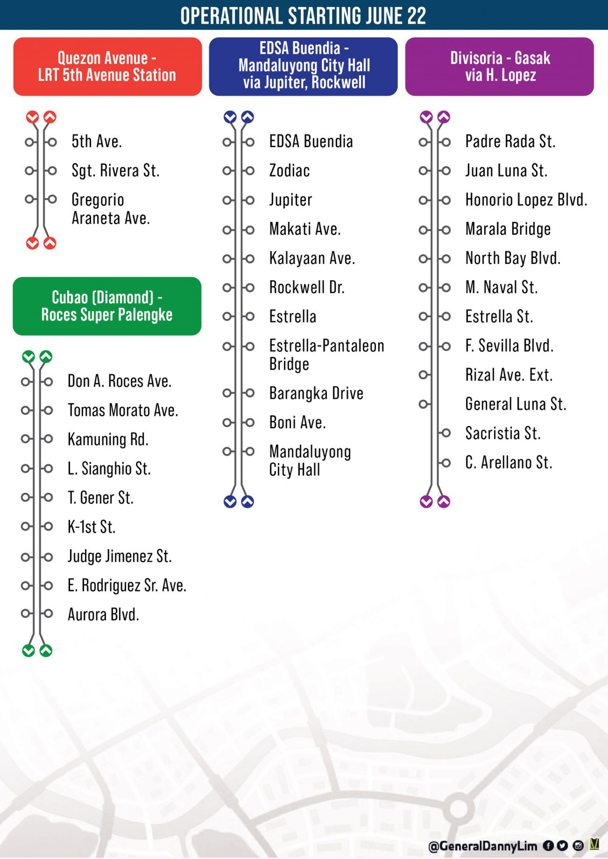 Ltfrb Uv Express Jeepney And Bus Routes During Gcq