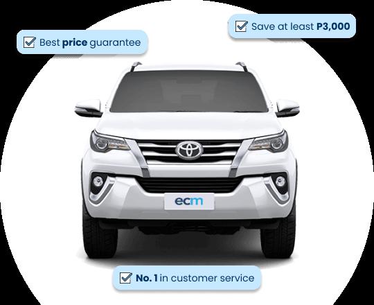 Best car insurance philippines